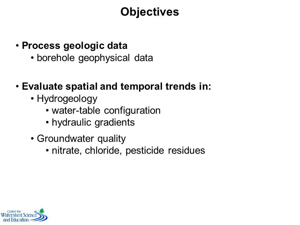 Objectives Process geologic data borehole geophysical data Evaluate spatial and temporal trends in: Hydrogeology water-table configuration hydraulic gradients Groundwater quality nitrate, chloride, pesticide residues