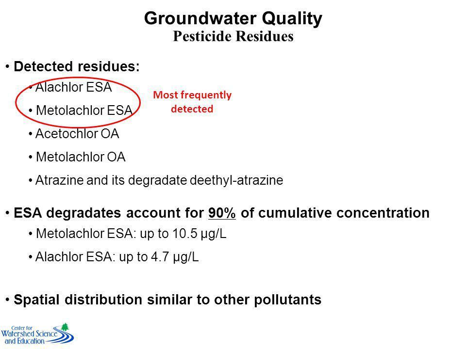 Groundwater Quality Pesticide Residues Detected residues: Alachlor ESA Metolachlor ESA Acetochlor OA Metolachlor OA Atrazine and its degradate deethyl-atrazine ESA degradates account for 90% of cumulative concentration Metolachlor ESA: up to 10.5 µg/L Alachlor ESA: up to 4.7 µg/L Spatial distribution similar to other pollutants Most frequently detected