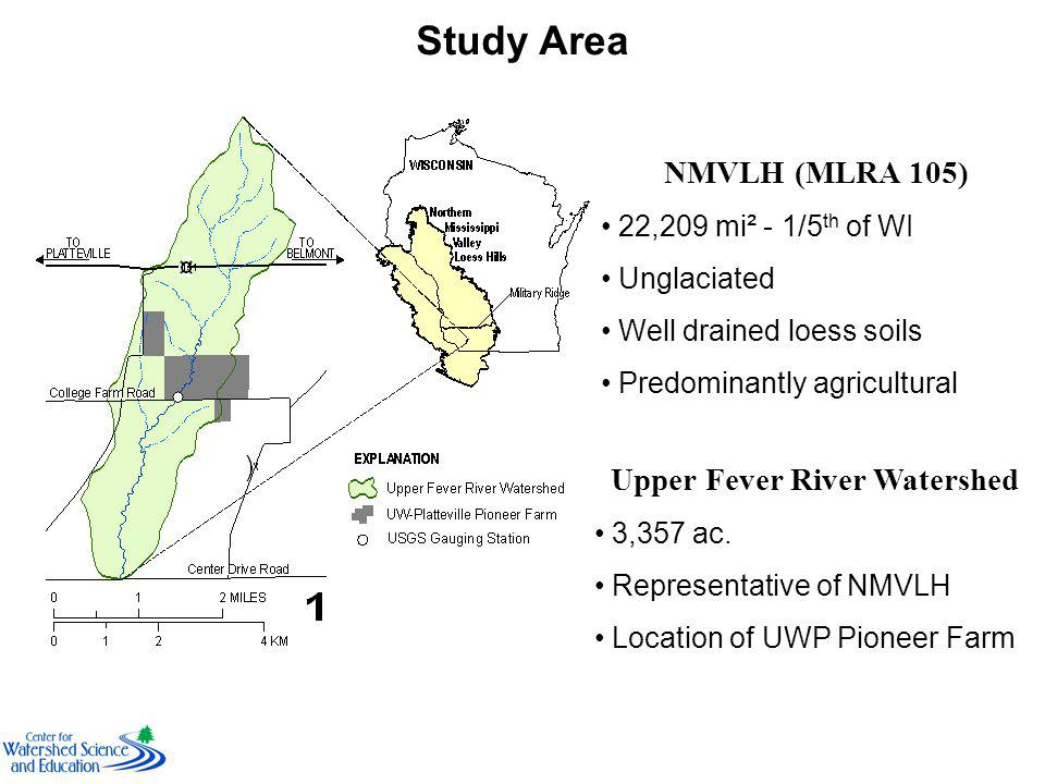 Study Area NMVLH (MLRA 105) 22,209 mi² - 1/5 th of WI Unglaciated Well drained loess soils Predominantly agricultural Upper Fever River Watershed 3,357 ac.
