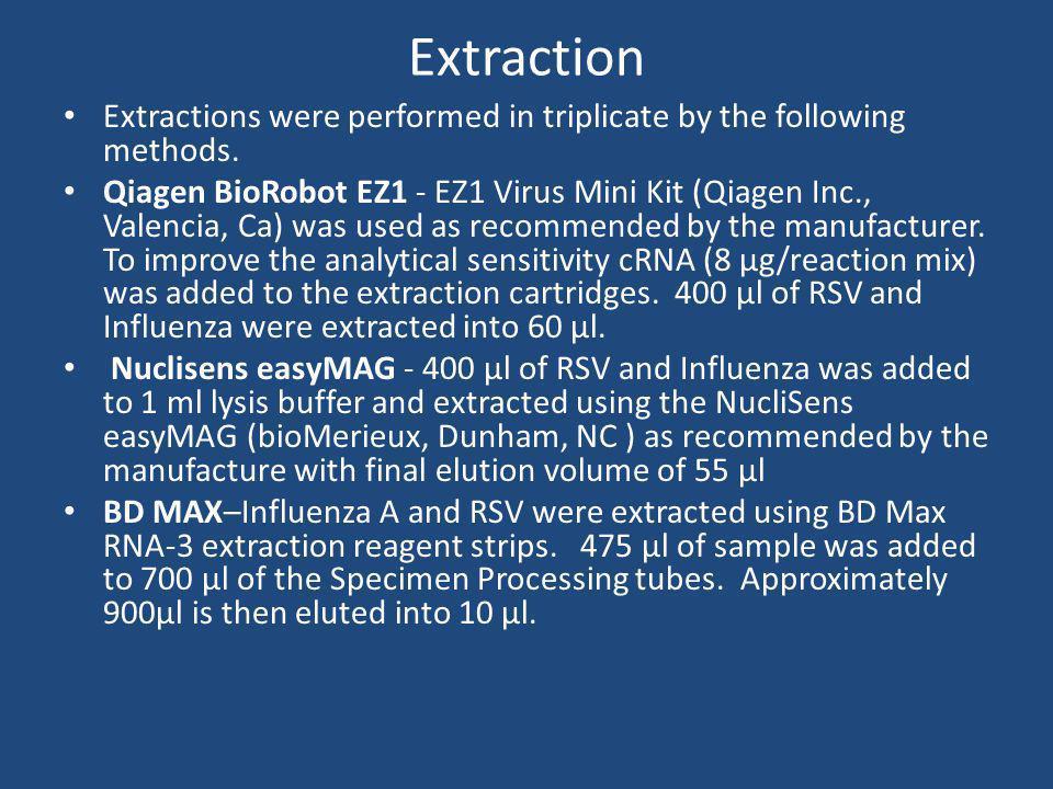 Extraction Extractions were performed in triplicate by the following methods. Qiagen BioRobot EZ1 - EZ1 Virus Mini Kit (Qiagen Inc., Valencia, Ca) was