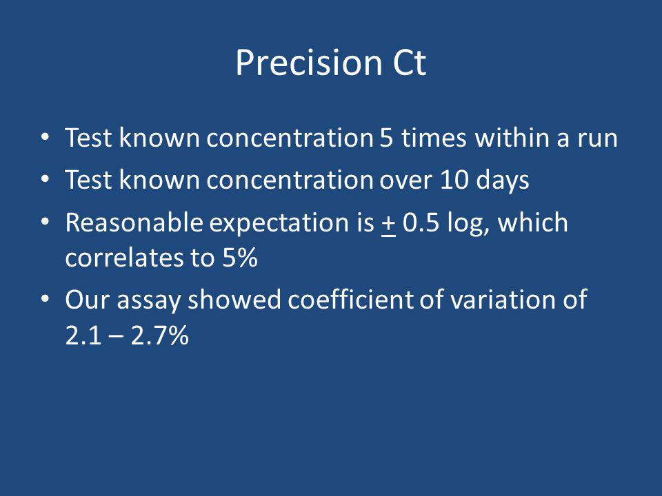 Precision Ct Test known concentration 5 times within a run Test known concentration over 10 days Reasonable expectation is + 0.5 log, which correlates