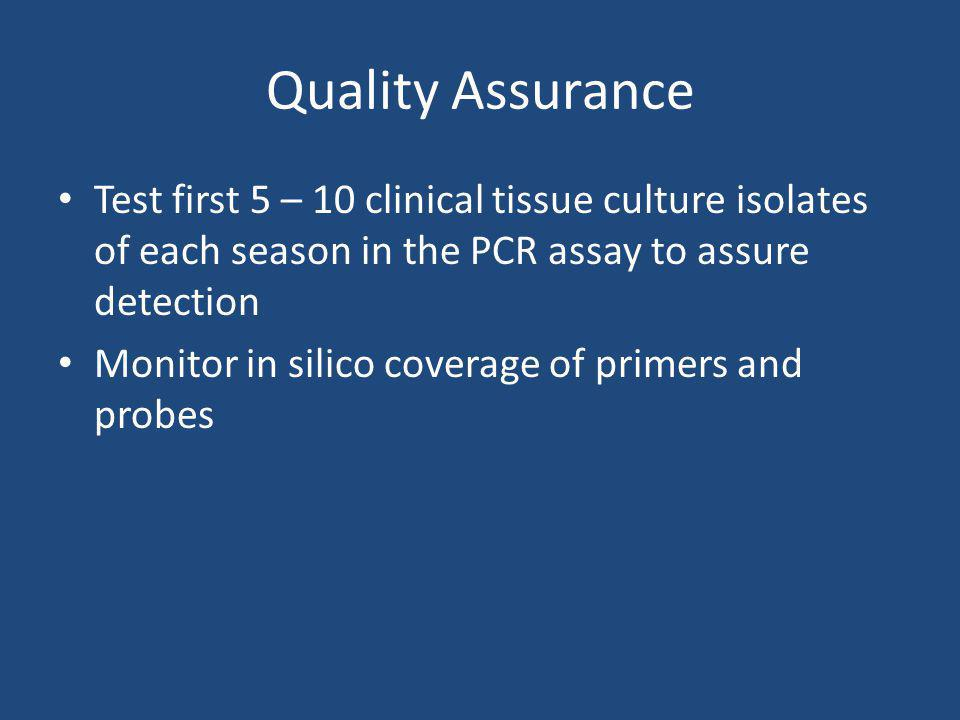 Quality Assurance Test first 5 – 10 clinical tissue culture isolates of each season in the PCR assay to assure detection Monitor in silico coverage of