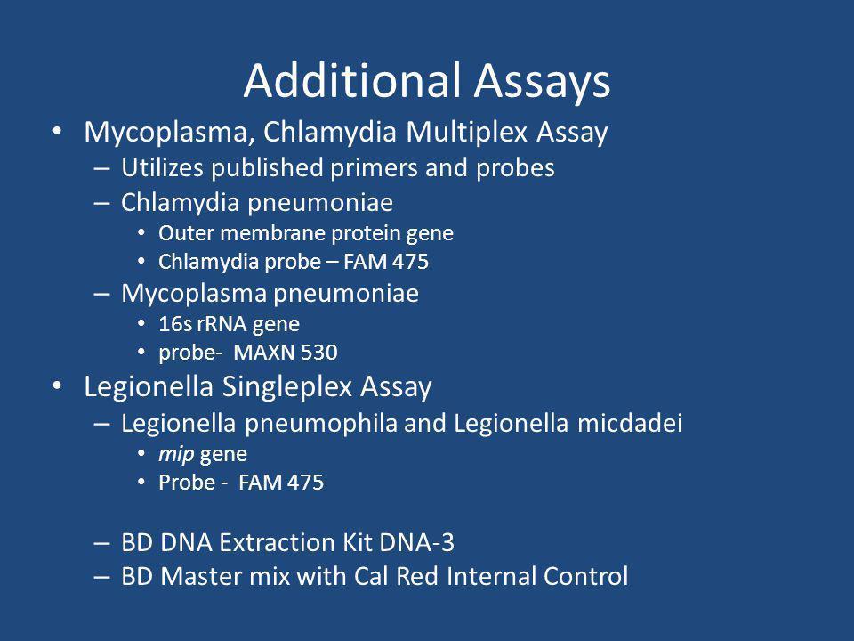 Additional Assays Mycoplasma, Chlamydia Multiplex Assay – Utilizes published primers and probes – Chlamydia pneumoniae Outer membrane protein gene Chl