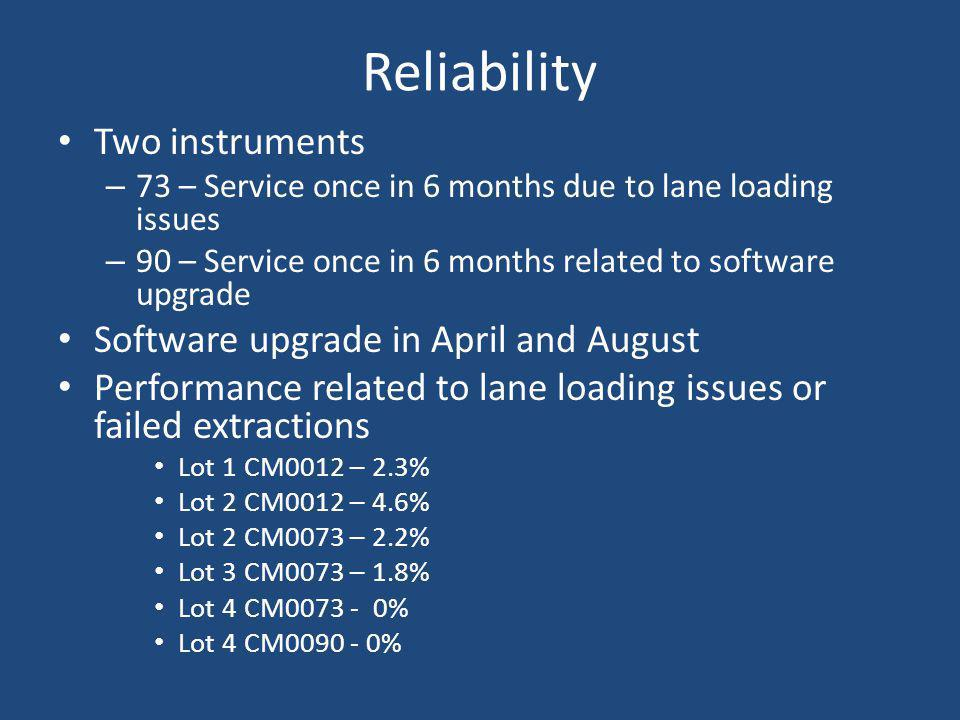 Reliability Two instruments – 73 – Service once in 6 months due to lane loading issues – 90 – Service once in 6 months related to software upgrade Sof