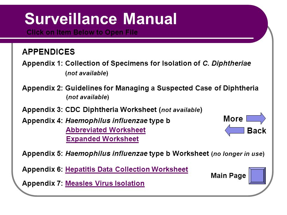 Surveillance Manual Click on Item Below to Open File Chapter 12: Poliomyelitis ( not available ) Chapter 13: RotavirusRotavirus Chapter 14: RubellaRubella Chapter 15: Congenital Rubella SyndromeCongenital Rubella Syndrome Chapter 16: TetanusTetanus Chapter 17: VaricellaVaricella Chapter 18: Surveillance IndicatorsSurveillance Indicators Chapter 19: Enhancing SurveillanceEnhancing Surveillance Chapter 20: Analysis of Surveillance DataAnalysis of Surveillance Data Chapter 21: Surveillance for Adverse EventsSurveillance for Adverse Events Chapter 22: Laboratory SupportLaboratory Support Chapter 23: National Surveillance of VPDsNational Surveillance of VPDs Chapter 24: State-Specific Surveillance of VPDsState-Specific Surveillance of VPDs Back Main Page More