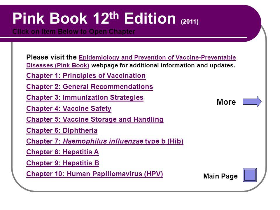 AFIX CDC Global Immunization Strategic Framework, 2006-2010 Fifty Years of Vaccine Progress Immunization Schedules U.S.