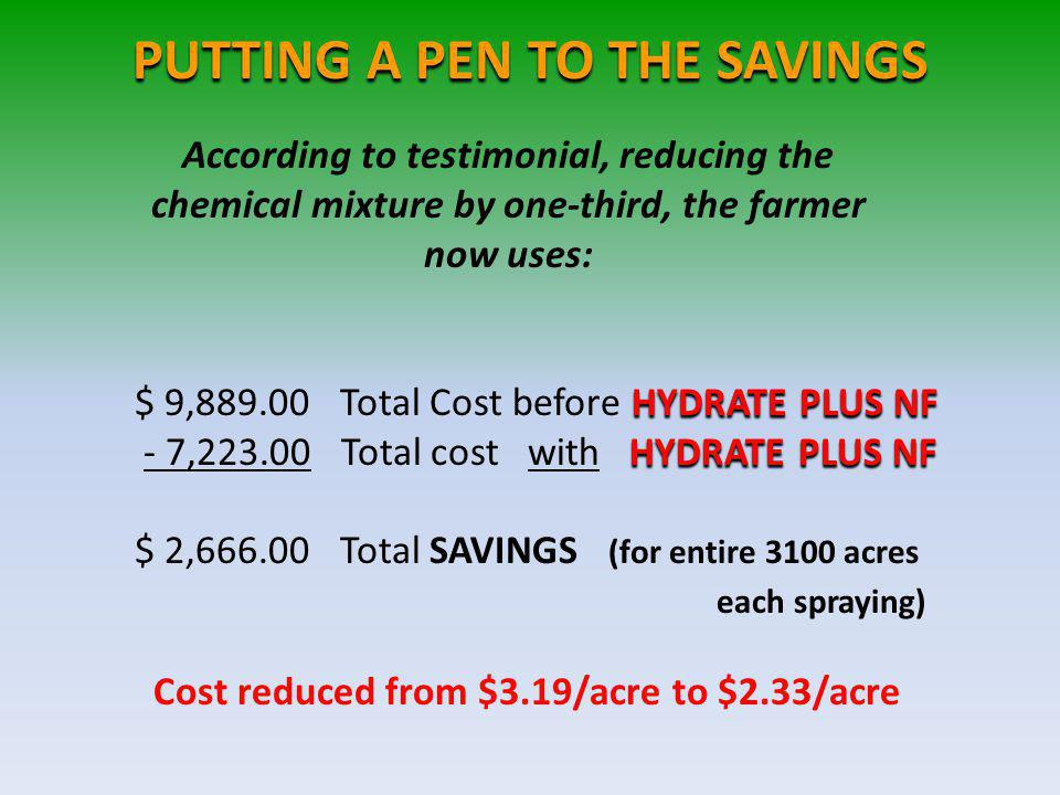 PUTTING A PEN TO THE SAVINGS According to testimonial, reducing the chemical mixture by one-third, the farmer now uses: HYDRATE PLUS NF $ 9,889.00 Total Cost before HYDRATE PLUS NF HYDRATE PLUS NF - 7,223.00 Total cost with HYDRATE PLUS NF $ 2,666.00 Total SAVINGS (for entire 3100 acres each spraying) Cost reduced from $3.19/acre to $2.33/acre