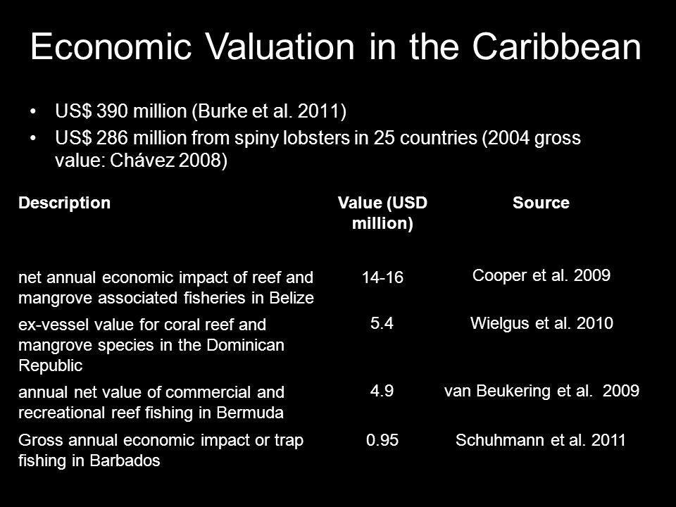Economic Valuation in the Caribbean DescriptionValue (USD million) Source net annual economic impact of reef and mangrove associated fisheries in Belize 14-16 Cooper et al.