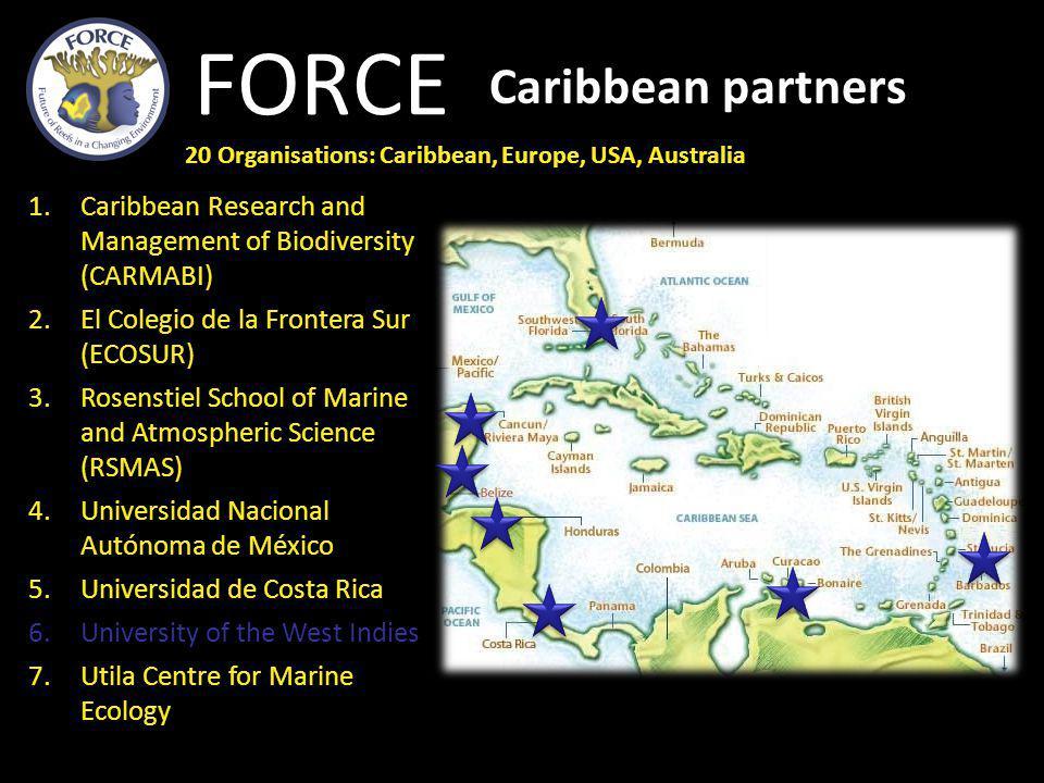 FORCE Caribbean partners 1.Caribbean Research and Management of Biodiversity (CARMABI) 2.El Colegio de la Frontera Sur (ECOSUR) 3.Rosenstiel School of