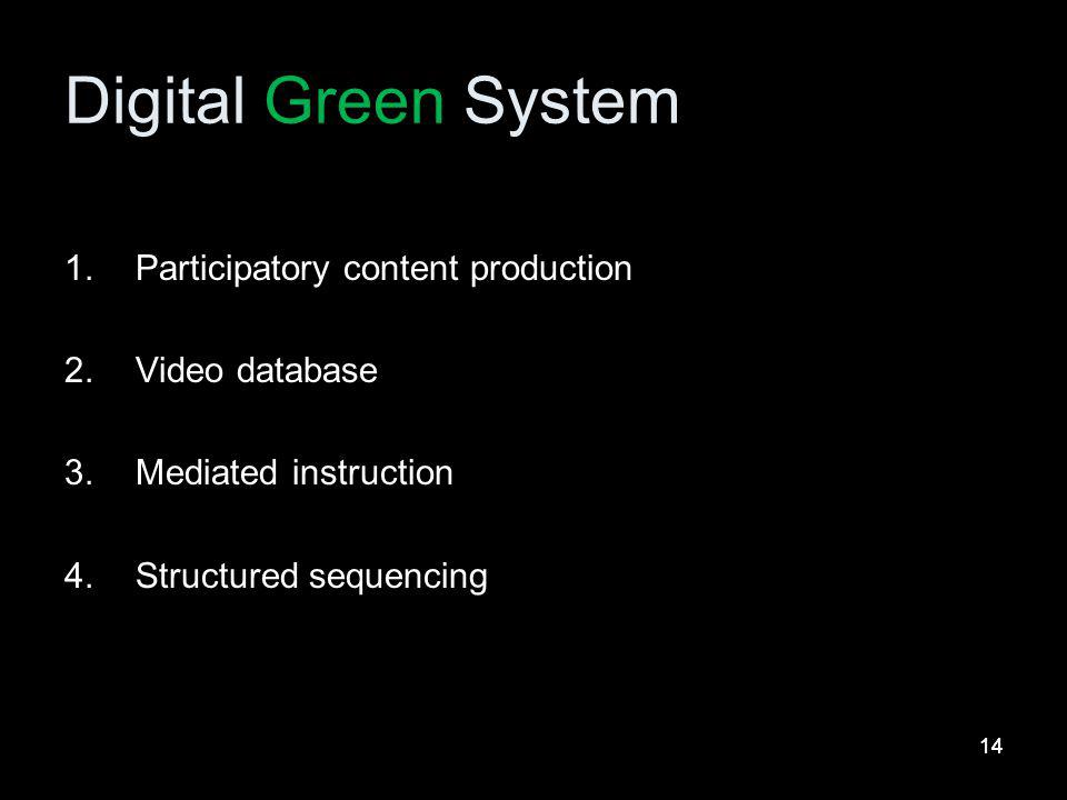 14 Digital Green System 1.Participatory content production 2.Video database 3.Mediated instruction 4.Structured sequencing