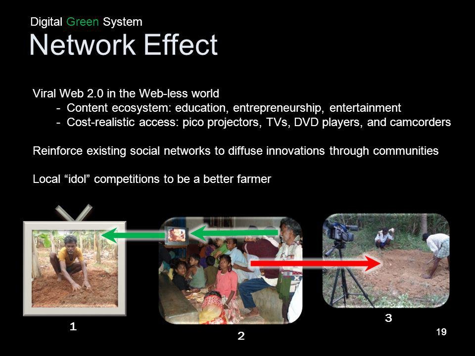 19 1 2 3 Network Effect Viral Web 2.0 in the Web-less world - Content ecosystem: education, entrepreneurship, entertainment - Cost-realistic access: p