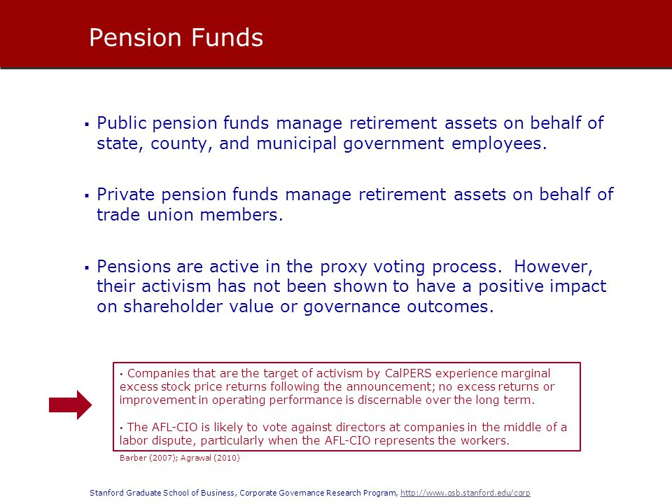 Stanford Graduate School of Business, Corporate Governance Research Program, http://www.gsb.stanford.edu/cgrphttp://www.gsb.stanford.edu/cgrp Public pension funds manage retirement assets on behalf of state, county, and municipal government employees.