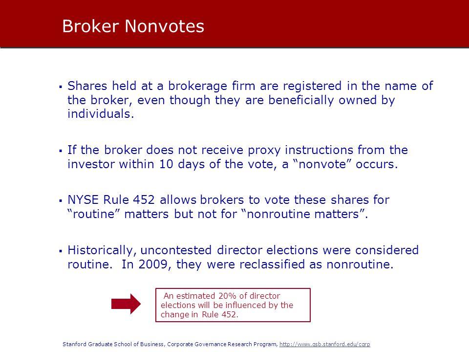 Stanford Graduate School of Business, Corporate Governance Research Program, http://www.gsb.stanford.edu/cgrphttp://www.gsb.stanford.edu/cgrp Shares held at a brokerage firm are registered in the name of the broker, even though they are beneficially owned by individuals.