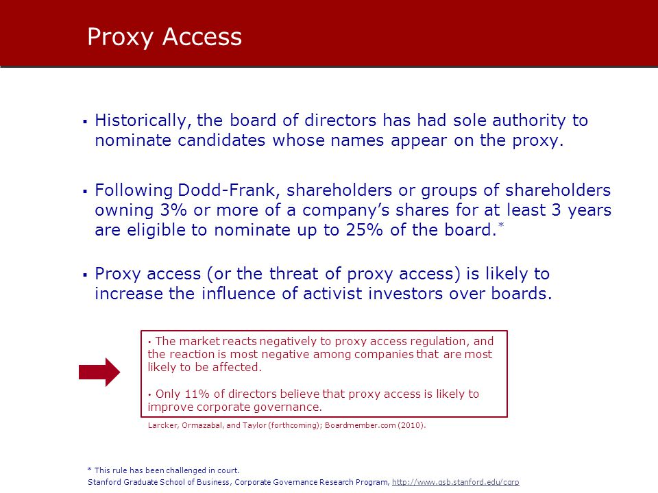Stanford Graduate School of Business, Corporate Governance Research Program, http://www.gsb.stanford.edu/cgrphttp://www.gsb.stanford.edu/cgrp Historically, the board of directors has had sole authority to nominate candidates whose names appear on the proxy.
