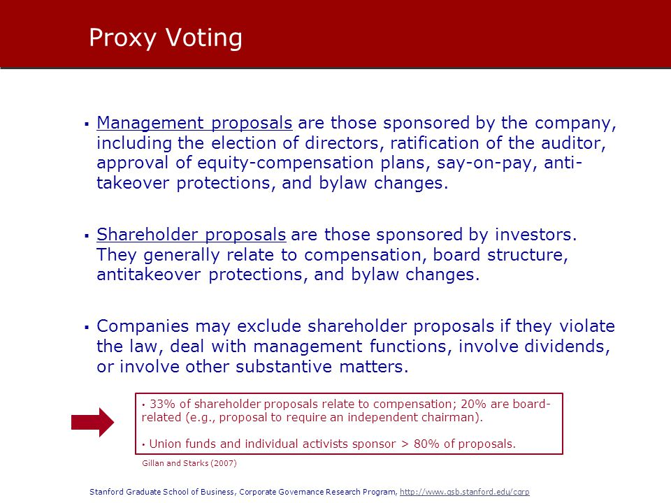 Stanford Graduate School of Business, Corporate Governance Research Program, http://www.gsb.stanford.edu/cgrphttp://www.gsb.stanford.edu/cgrp Management proposals are those sponsored by the company, including the election of directors, ratification of the auditor, approval of equity-compensation plans, say-on-pay, anti- takeover protections, and bylaw changes.