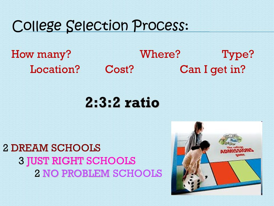 College Selection Process: How many?Where?Type? Location? Cost? Can I get in? 2:3:2 ratio DREAM 2 DREAM SCHOOLS JUST RIGHT 3 JUST RIGHT SCHOOLS NO PRO