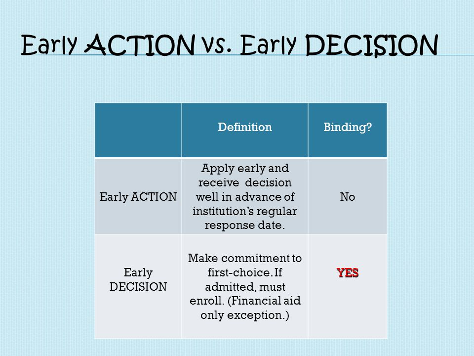 Early ACTION vs. Early DECISION DefinitionBinding? Early ACTION Apply early and receive decision well in advance of institutions regular response date