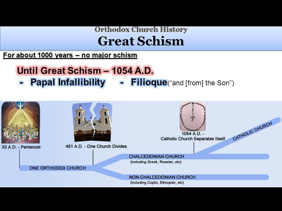 Orthodox Church History Orthodox Church History Great Schism