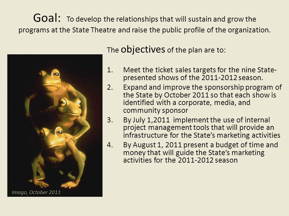 The 4 Ps…sort of… Colbert, F.(2007). Marketing culture and the arts, 3 rd ed.