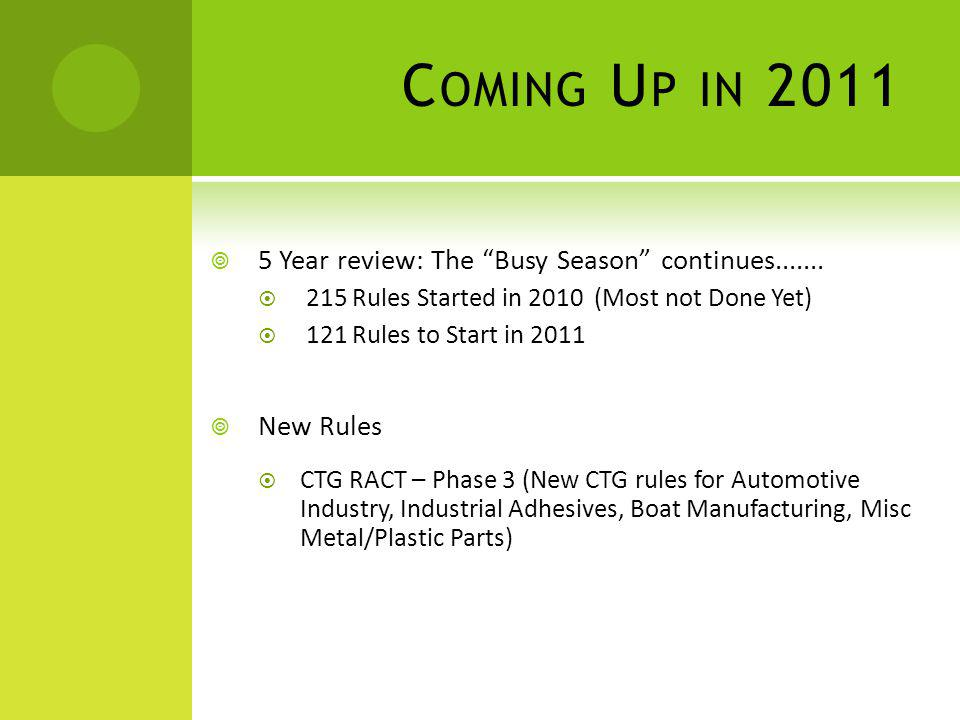 C OMING U P IN 2011 5 Year review: The Busy Season continues....... 215 Rules Started in 2010 (Most not Done Yet) 121 Rules to Start in 2011 New Rules