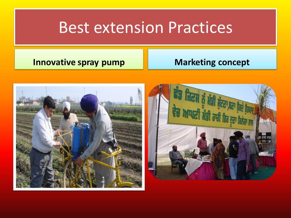 Best extension Practices Innovative spray pump Marketing concept