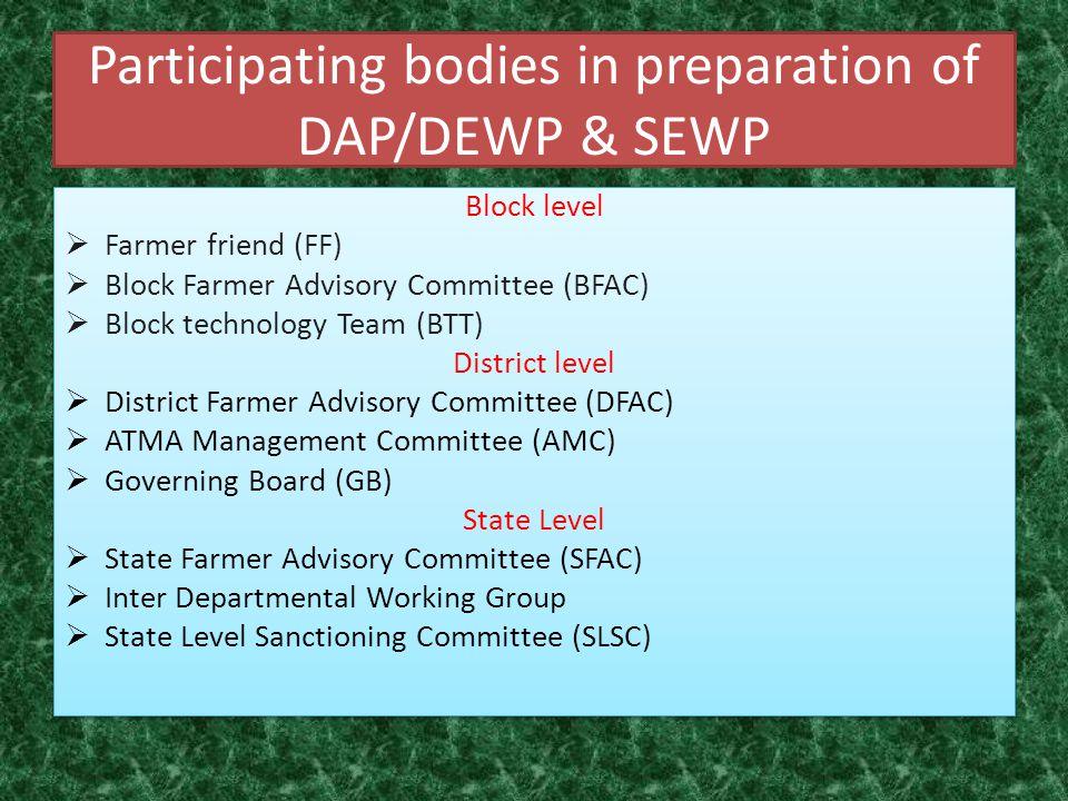 Participating bodies in preparation of DAP/DEWP & SEWP Block level Farmer friend (FF) Block Farmer Advisory Committee (BFAC) Block technology Team (BT