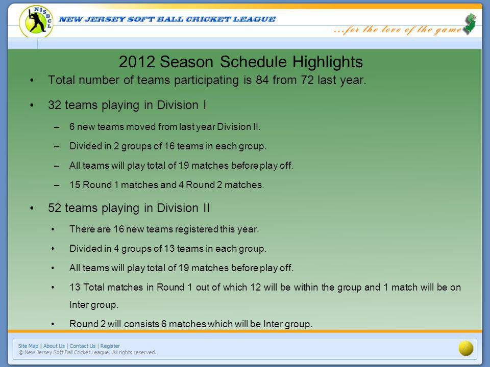 2012 Season Schedule Highlights Total number of teams participating is 84 from 72 last year. 32 teams playing in Division I –6 new teams moved from la