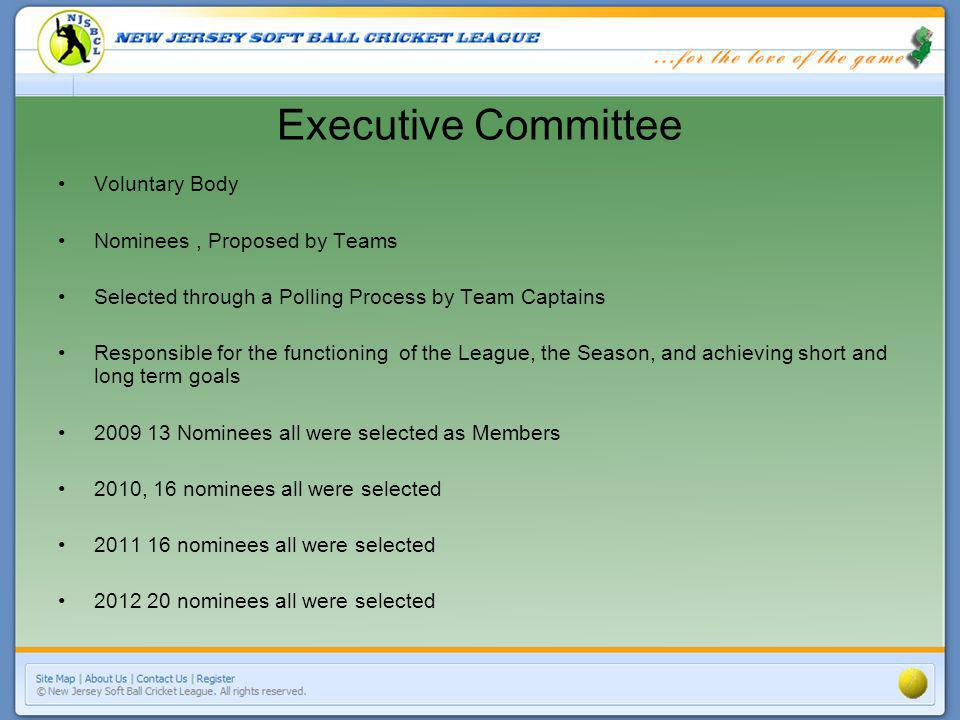 Reporting disputes / suggestions etc o Should be directed to EC@njsbcl.com, and not posted in the common forum o If you expect a response, then email to ec@njsbcl.com NJSBCL forum posting rules o No posting of complaints o No posting of personal or commercial ad o No posting regarding other cricket leagues o No marketing/sales postings o No foul language and abusive postings