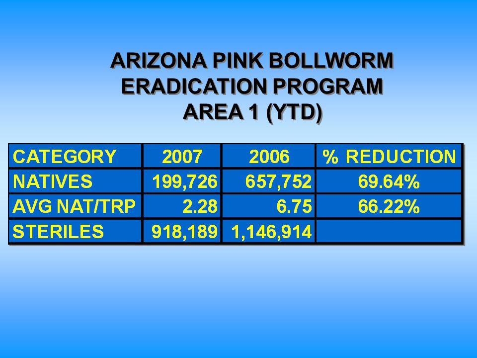 ARIZONA PINK BOLLWORM ERADICATION PROGRAM AREA 1 (YTD)