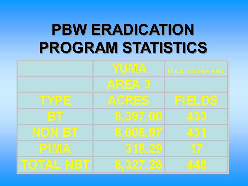 PBW ERADICATION PROGRAM STATISTICS