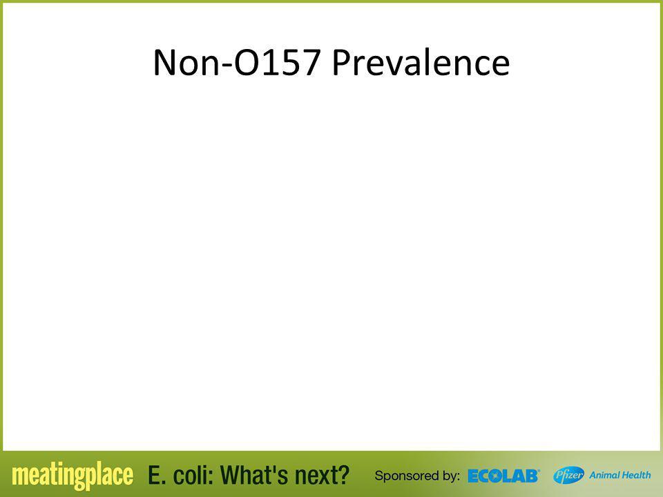 Non-O157 Prevalence