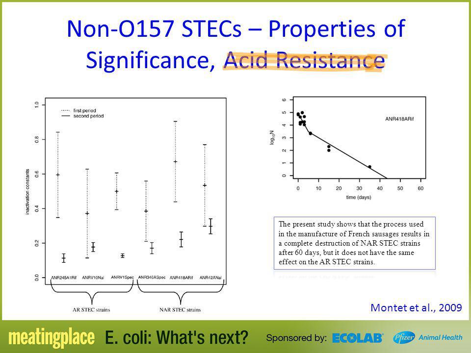 Non-O157 STECs – Properties of Significance, Acid Resistance Montet et al., 2009
