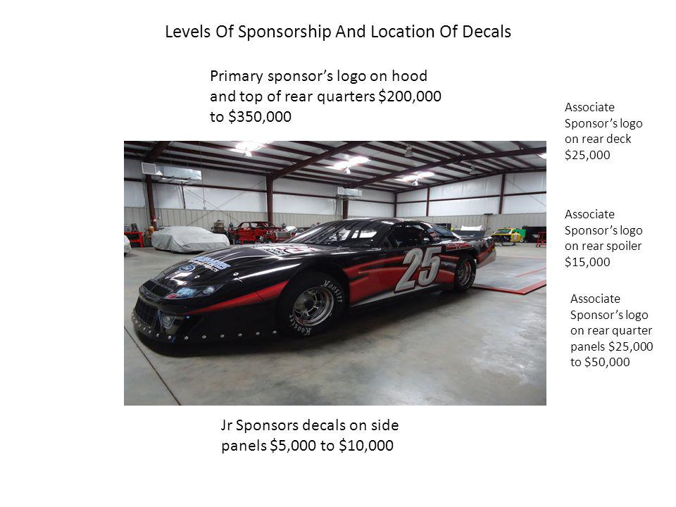 Levels Of Sponsorship And Location Of Decals Primary sponsors logo on hood and top of rear quarters $200,000 to $350,000 Associate Sponsors logo on rear spoiler $15,000 Associate Sponsors logo on rear quarter panels $25,000 to $50,000 Associate Sponsors logo on rear deck $25,000 Jr Sponsors decals on side panels $5,000 to $10,000