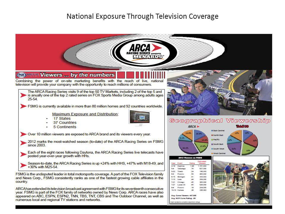 National Exposure Through Television Coverage