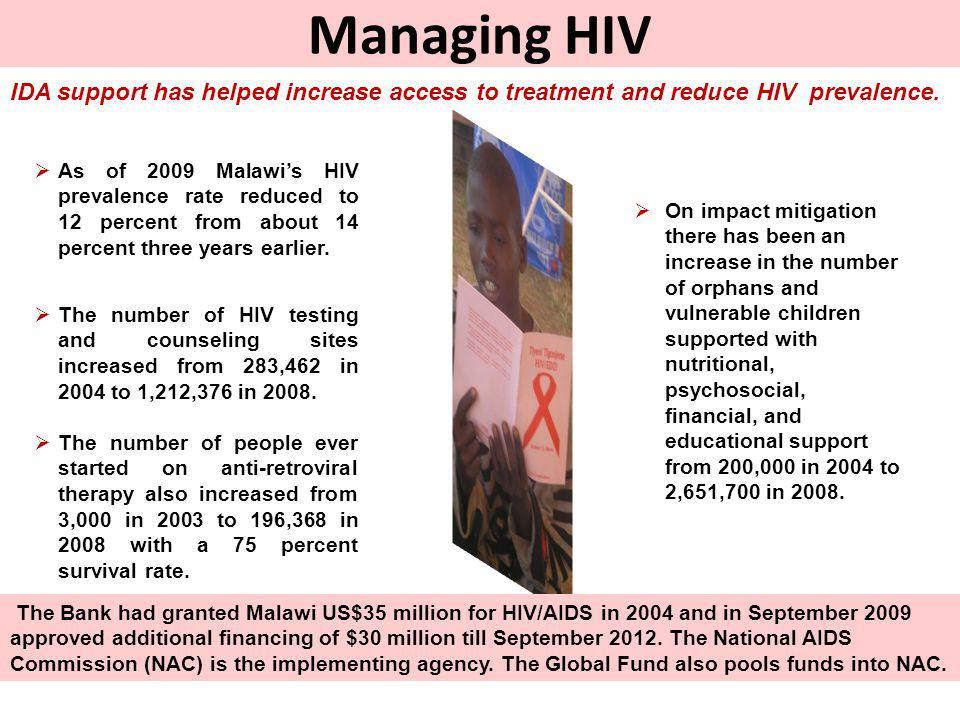 Managing HIV As of 2009 Malawis HIV prevalence rate reduced to 12 percent from about 14 percent three years earlier.
