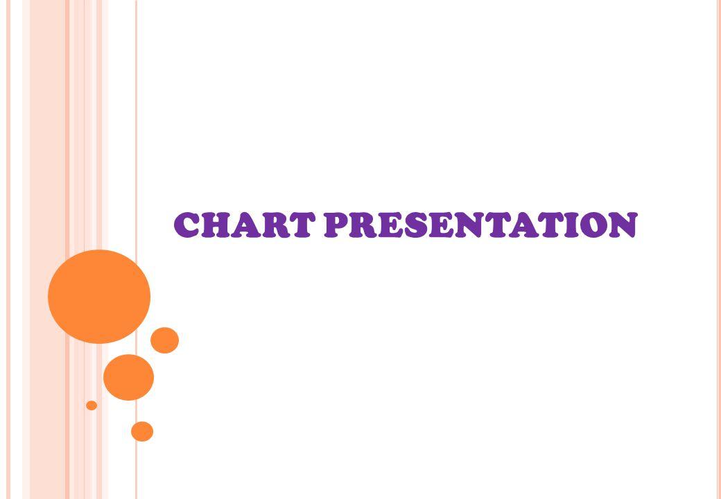 CHART PRESENTATION