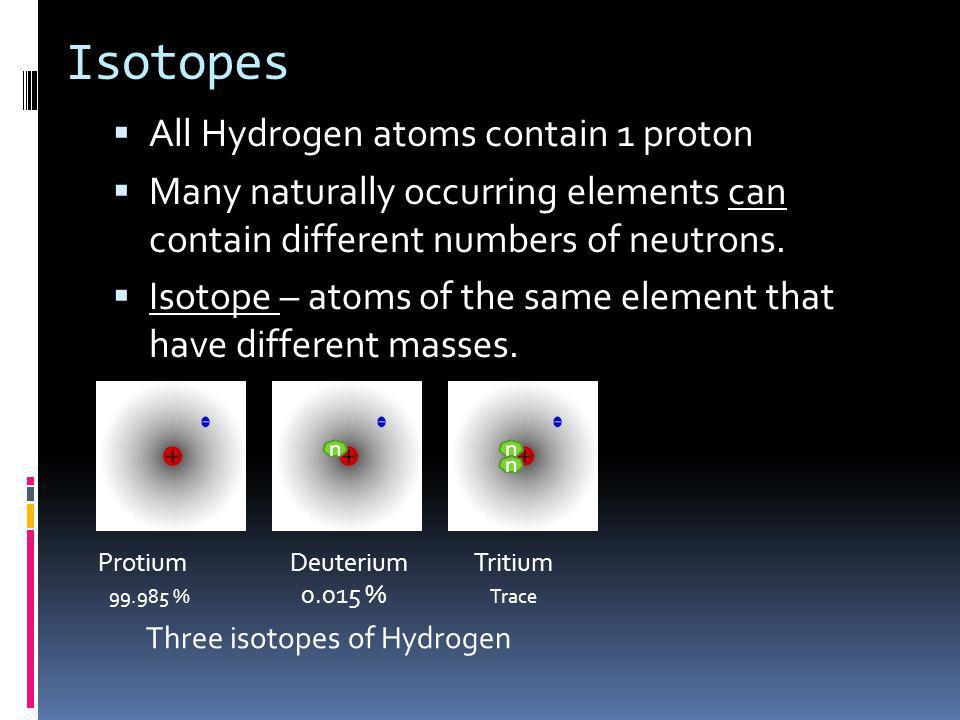 Isotopes All Hydrogen atoms contain 1 proton Many naturally occurring elements can contain different numbers of neutrons. Isotope – at0ms of the same