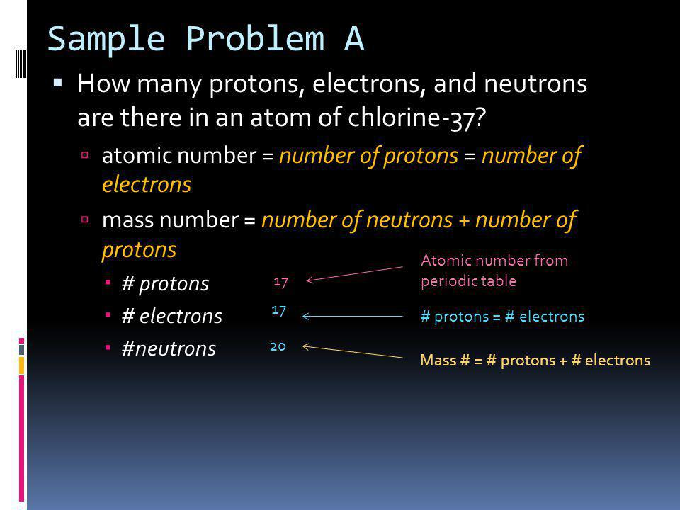 Sample Problem A How many protons, electrons, and neutrons are there in an atom of chlorine-37? atomic number = number of protons = number of electron