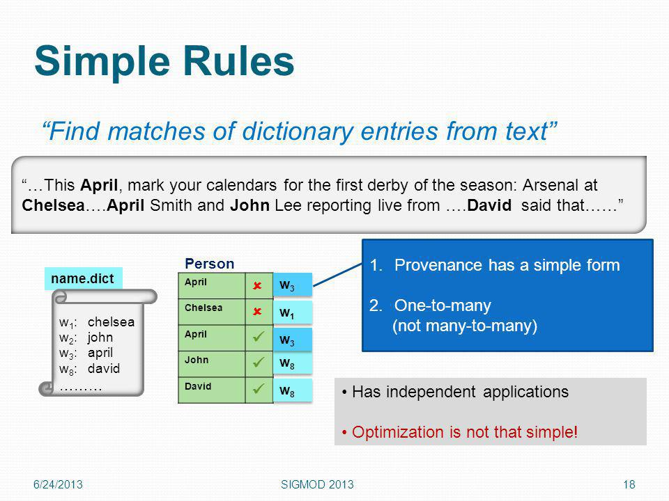 Simple Rules Find matches of dictionary entries from text 6/24/2013SIGMOD name.dict …This April, mark your calendars for the first derby of the season: Arsenal at Chelsea….April Smith and John Lee reporting live from ….David said that…… April Chelsea April John David Person w3w3 w3w3 w8w8 w8w8 w1w1 w1w1 w 1 : chelsea w 2 : john w 3 : april w 8 : david ……… w3w3 w3w3 w8w8 w8w8 1.Provenance has a simple form 2.One-to-many (not many-to-many) Has independent applications Optimization is not that simple!