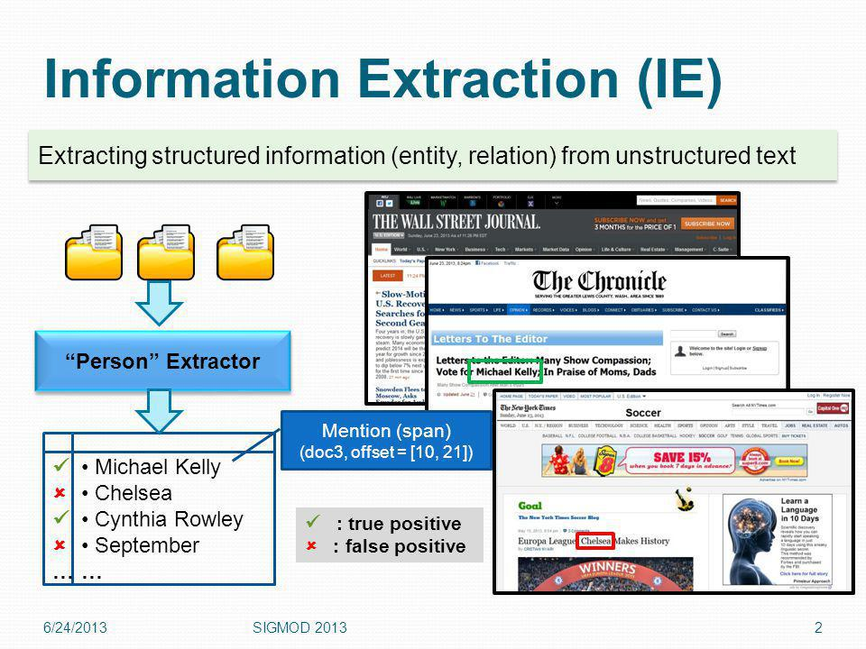 Information Extraction (IE) 6/24/2013SIGMOD Person Extractor Extracting structured information (entity, relation) from unstructured text Michael Kelly Chelsea Cynthia Rowley September … … : true positive : false positive Mention (span) (doc3, offset = [10, 21])