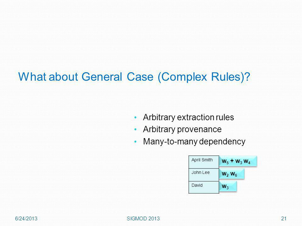 What about General Case (Complex Rules).
