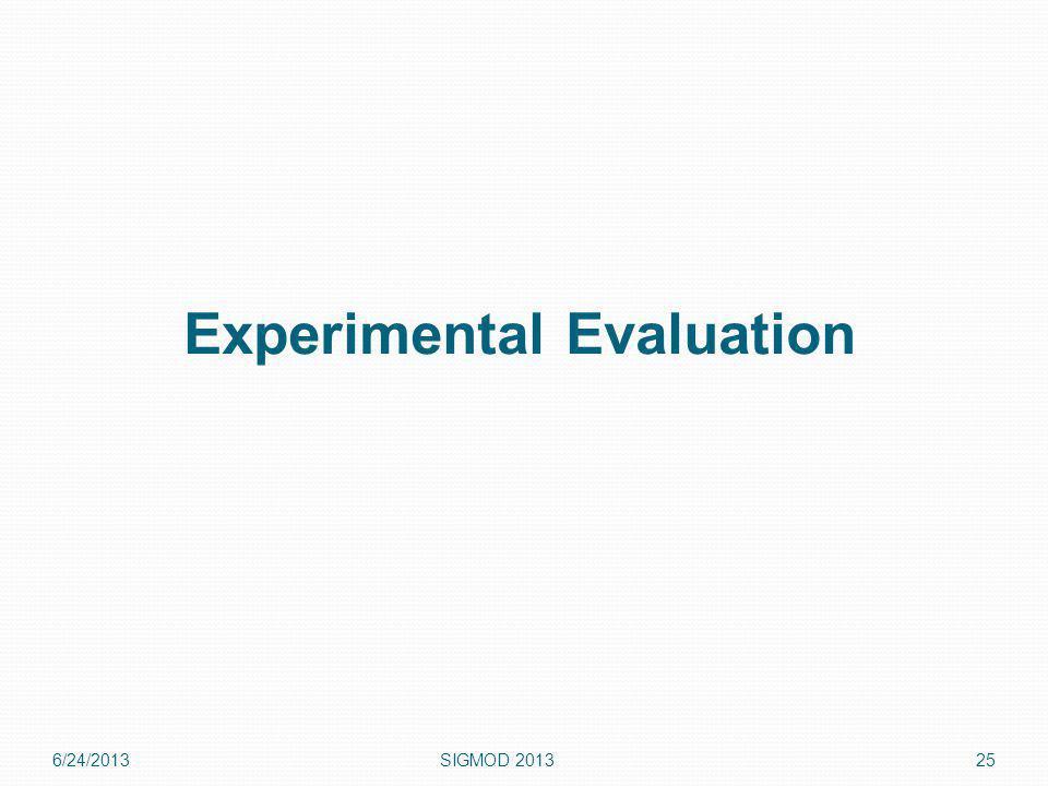 Experimental Evaluation 6/24/2013SIGMOD 201325