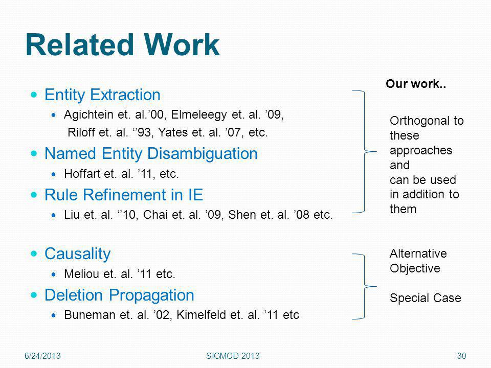 Related Work Entity Extraction Agichtein et. al.00, Elmeleegy et.