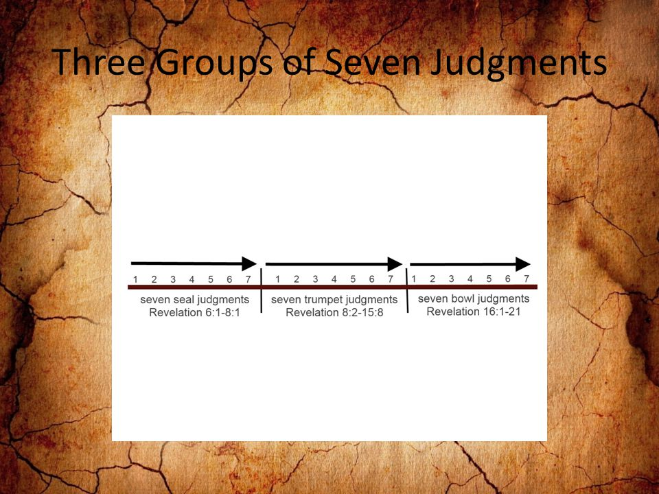 Three Groups of Seven Judgments