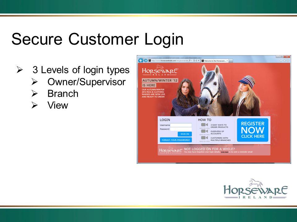 Secure Customer Login 3 Levels of login types Owner/Supervisor Branch View