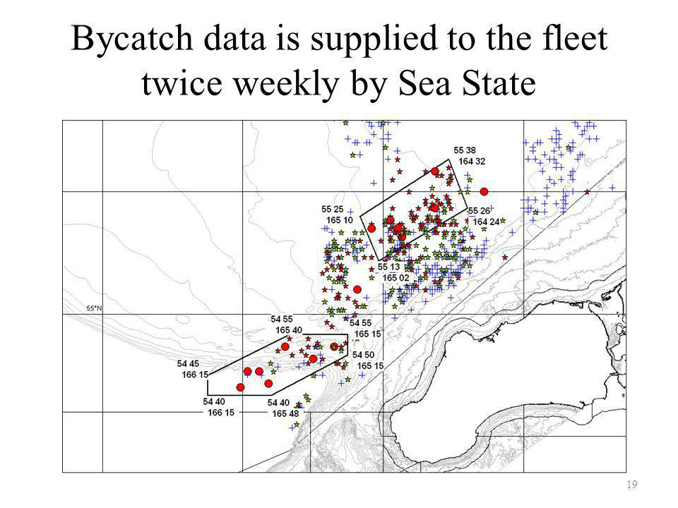 Bycatch data is supplied to the fleet twice weekly by Sea State 19