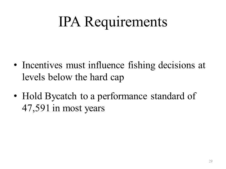 IPA Requirements Incentives must influence fishing decisions at levels below the hard cap Hold Bycatch to a performance standard of 47,591 in most years 29