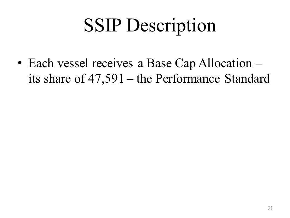 SSIP Description Each vessel receives a Base Cap Allocation – its share of 47,591 – the Performance Standard 31