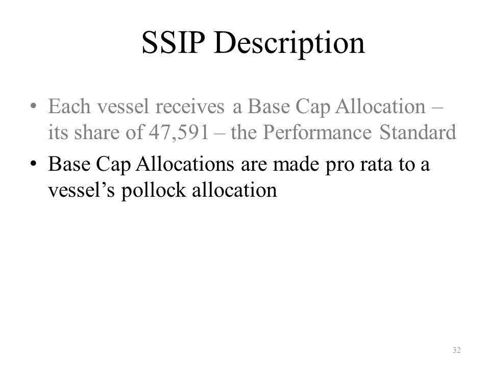 SSIP Description Each vessel receives a Base Cap Allocation – its share of 47,591 – the Performance Standard Base Cap Allocations are made pro rata to a vessels pollock allocation 32