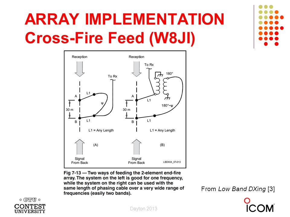 ARRAY IMPLEMENTATION Cross-Fire Feed (W8JI) Dayton 2013 From Low Band DXing [3] Dayton 2013